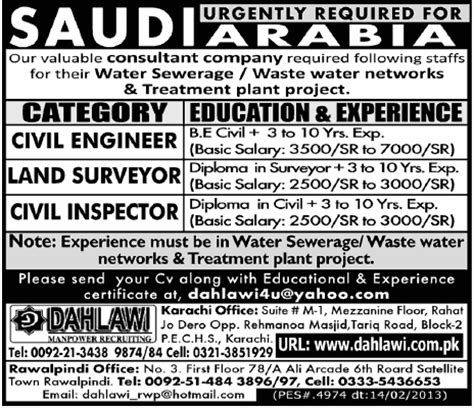 Find All Government & Private Jobs in Pakistan: Jobs in
