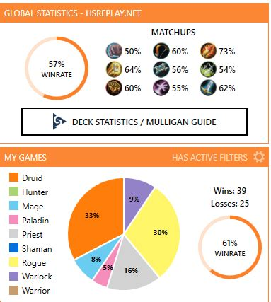 61% Win Rate Rank 1 - Barnes Keleseth Tempo Rogue with