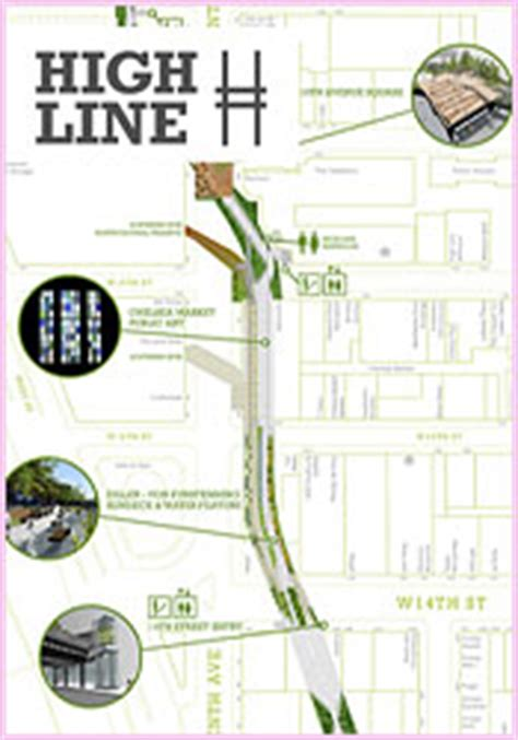 The High Line New York Map