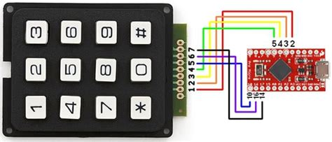Turn your ProMicro into a USB Keyboard/Mouse - SparkFun