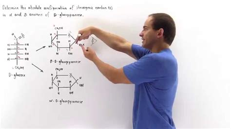Absolute Configuration of Glucose Anomers - YouTube